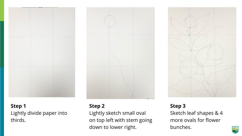 Art Workshop: Restore Yourself, Restore Earth- Steps 1-3